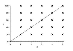 correlation2