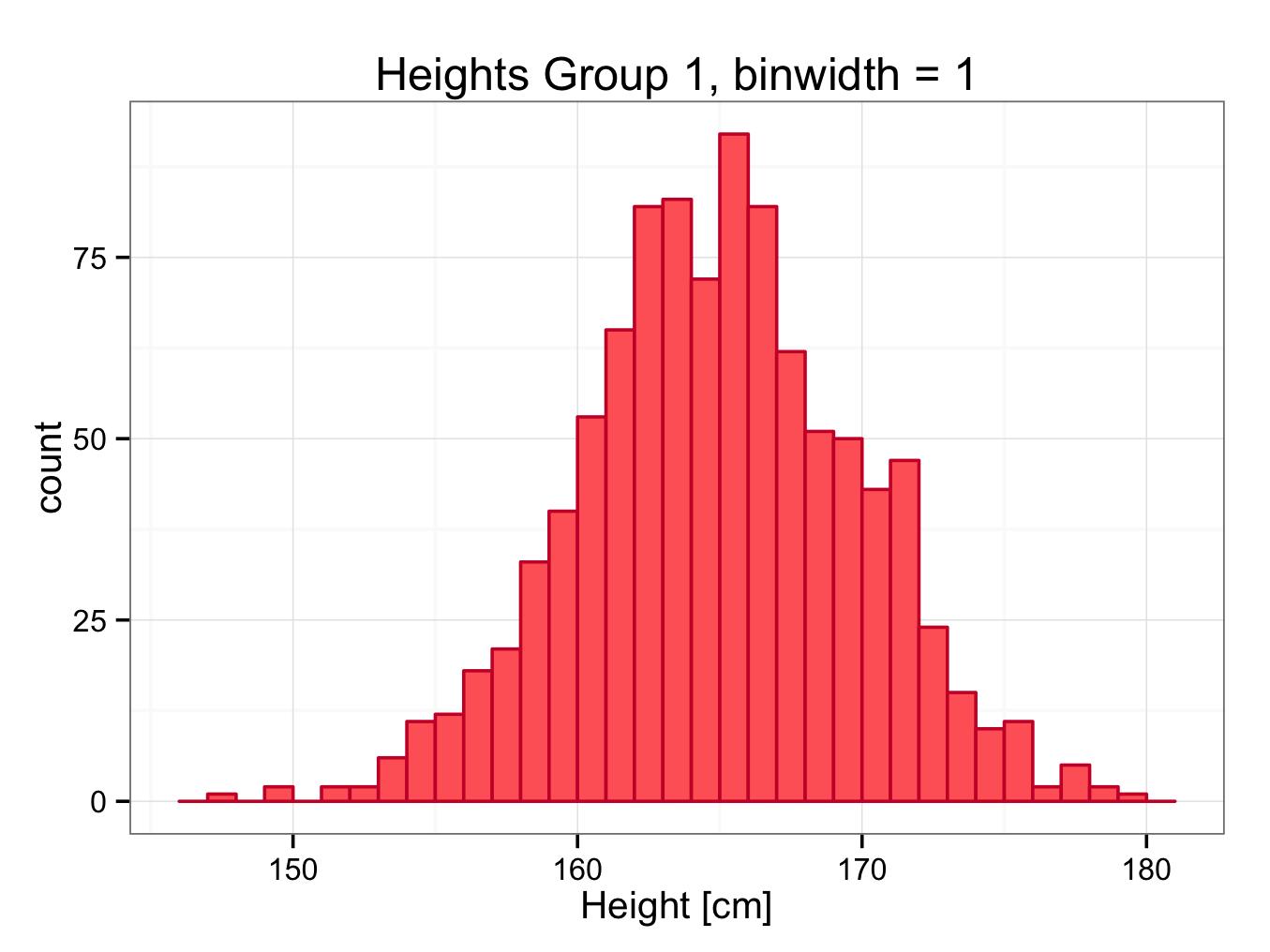 heightgroup1bin1