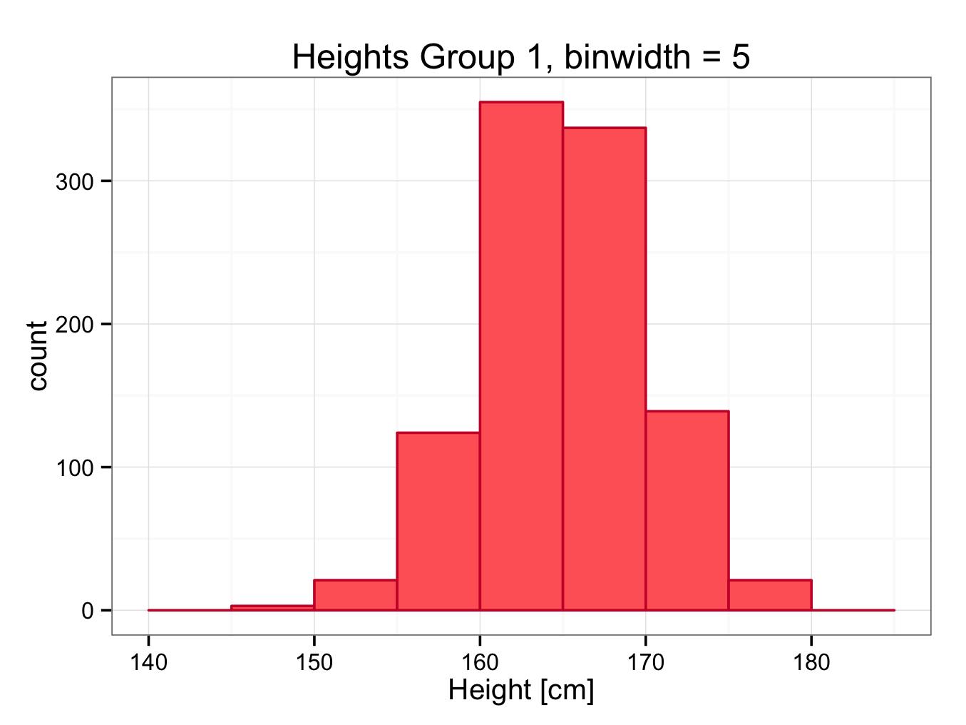 heightgroup1bin5