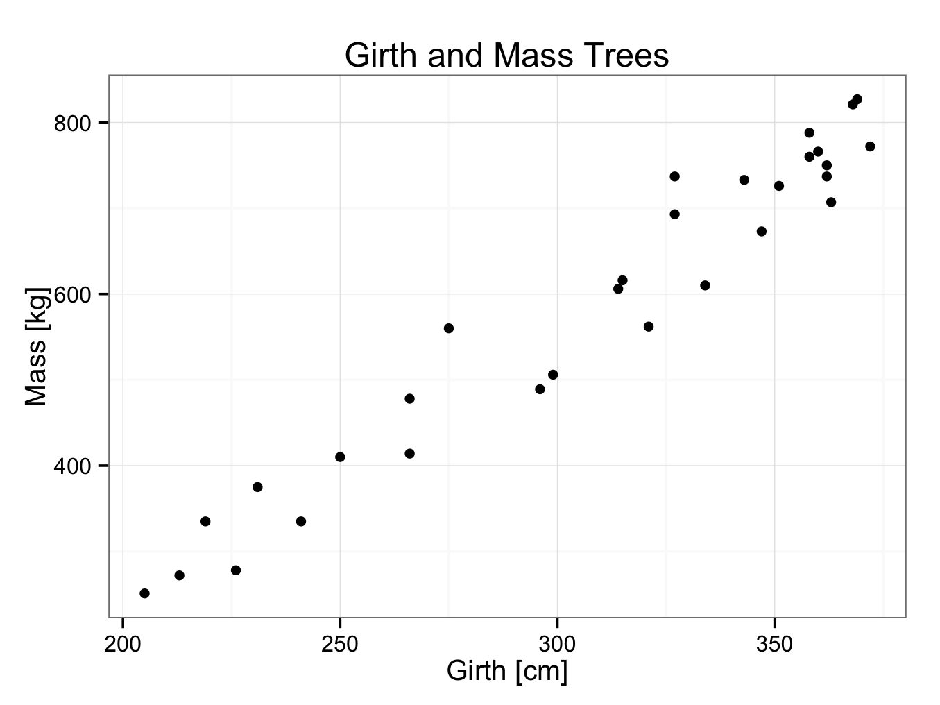 trees30
